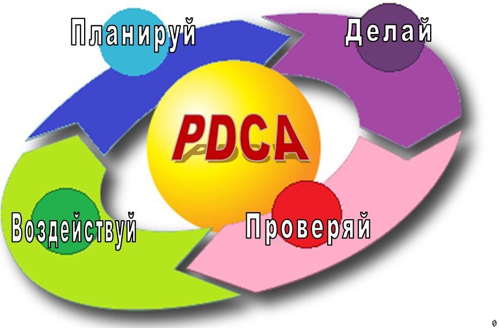 healthcare quality improvement pdca